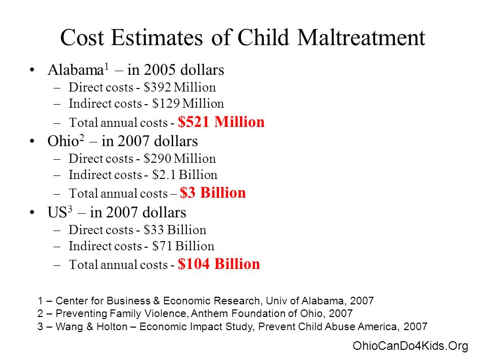 Cost Estimates of Child Maltreatment