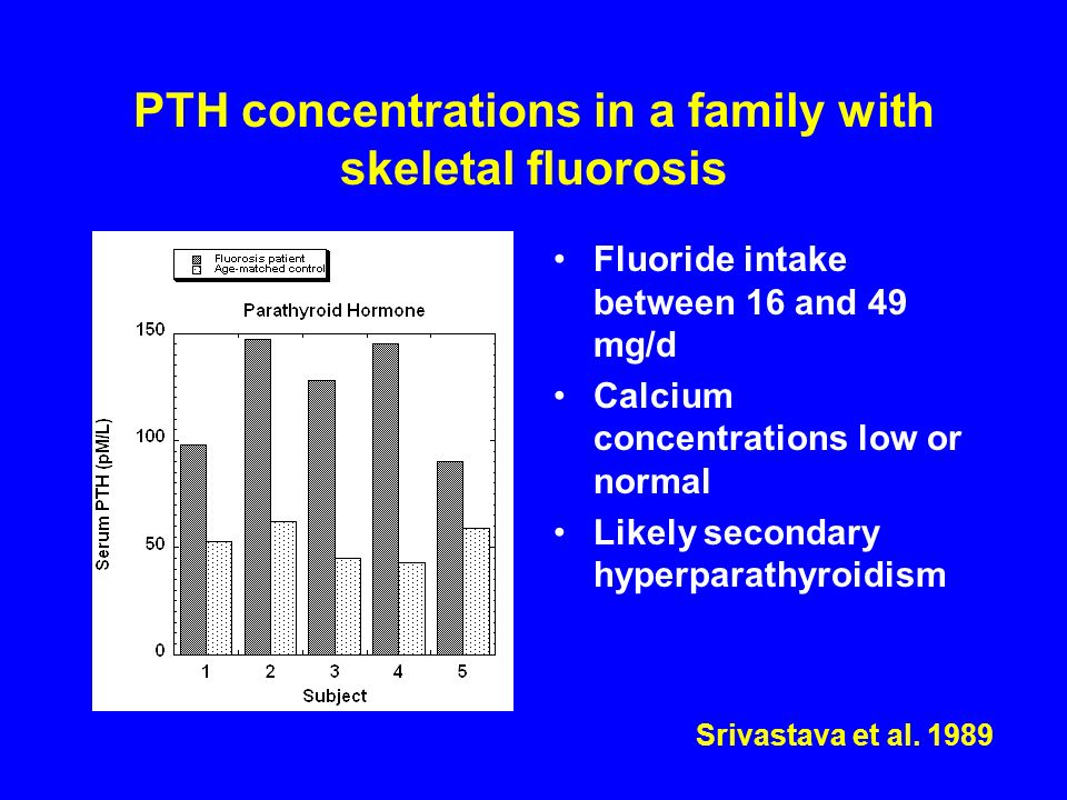 PTH concentrations in a family with skeletal fluorosis