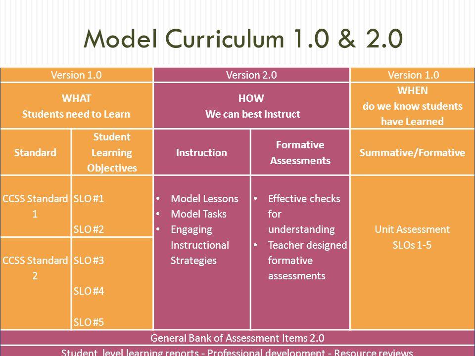 Model Curriculum 1.0 & 2.0 Version 1.0 Version 2.0 WHAT