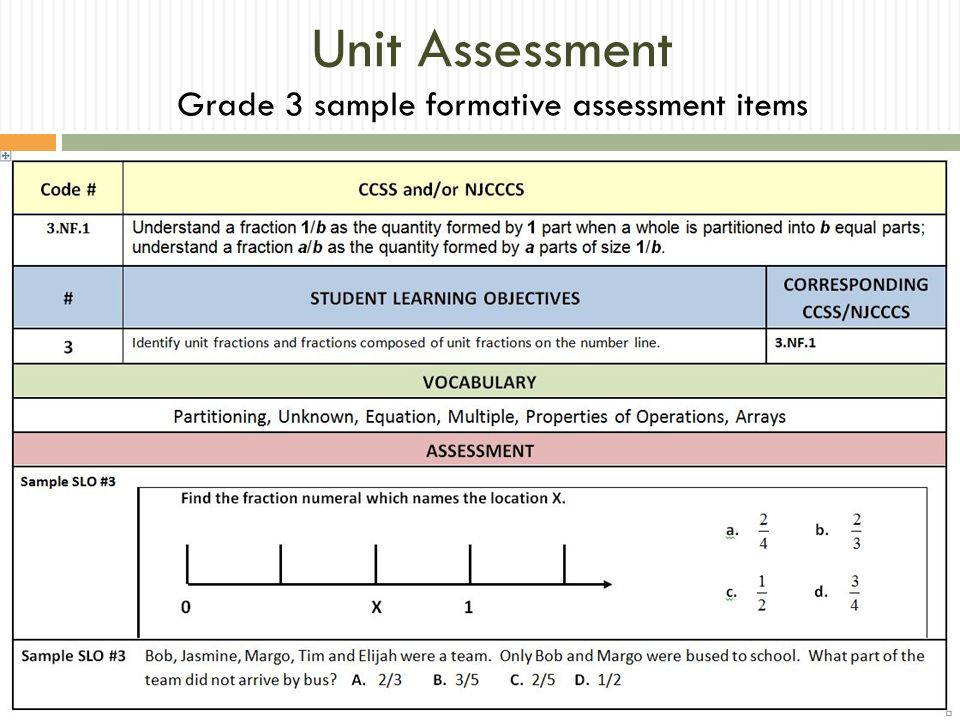 Unit Assessment Grade 3 sample formative assessment items