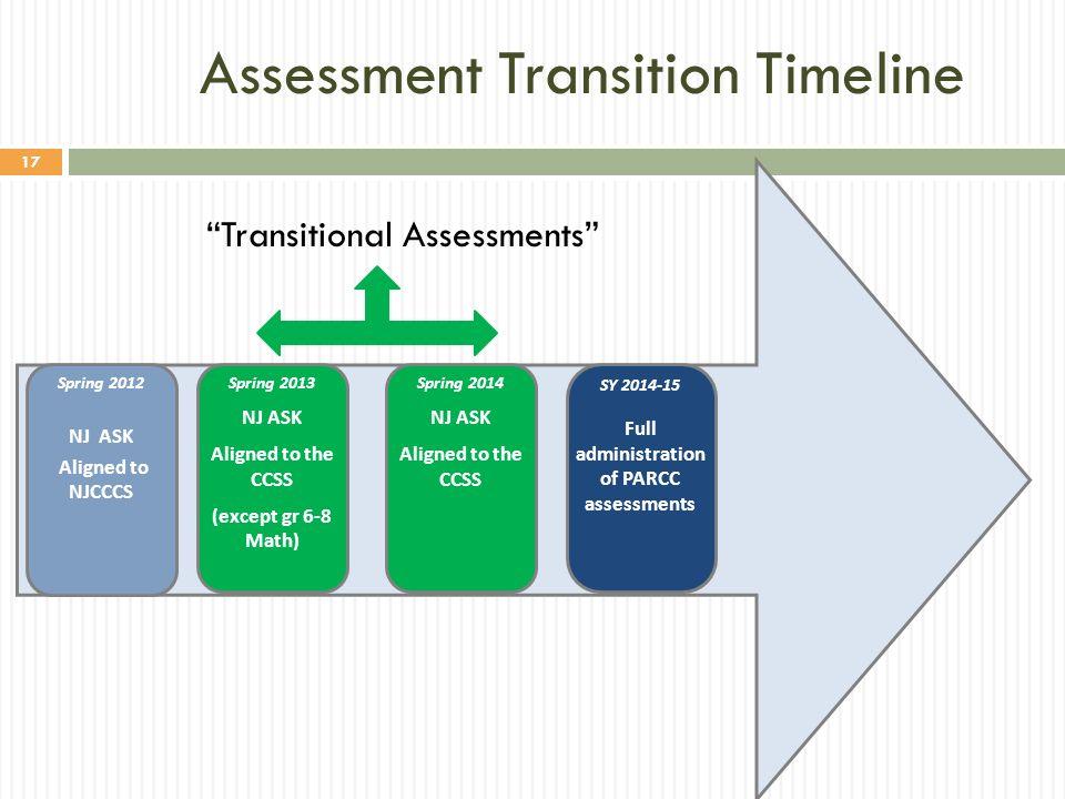 Assessment Transition Timeline