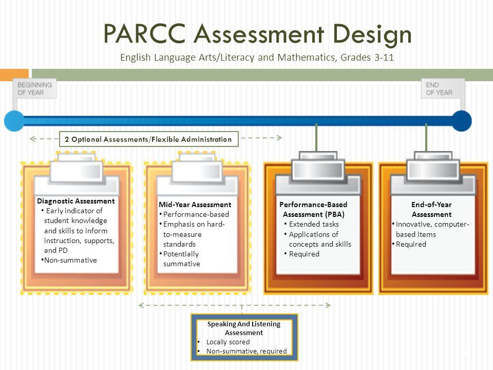 2 Optional Assessments/Flexible Administration