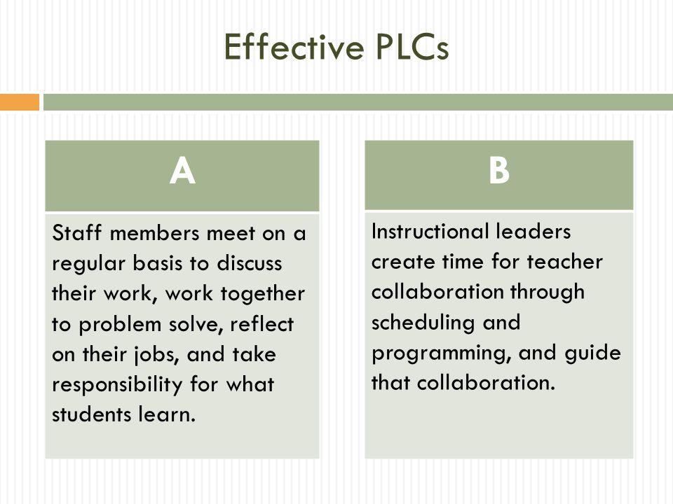 Effective PLCs A.