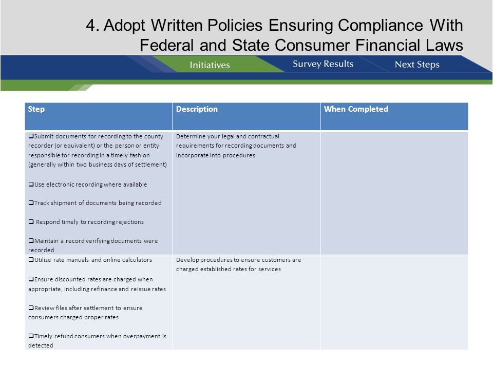 4. Adopt Written Policies Ensuring Compliance With Federal and State Consumer Financial Laws