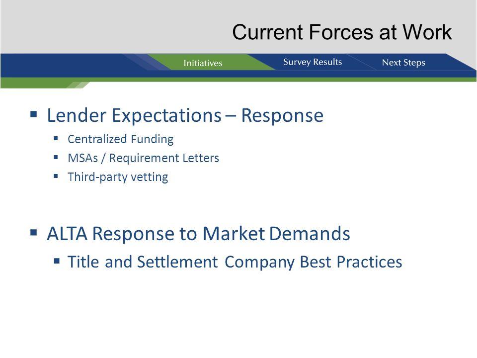 Lender Expectations – Response