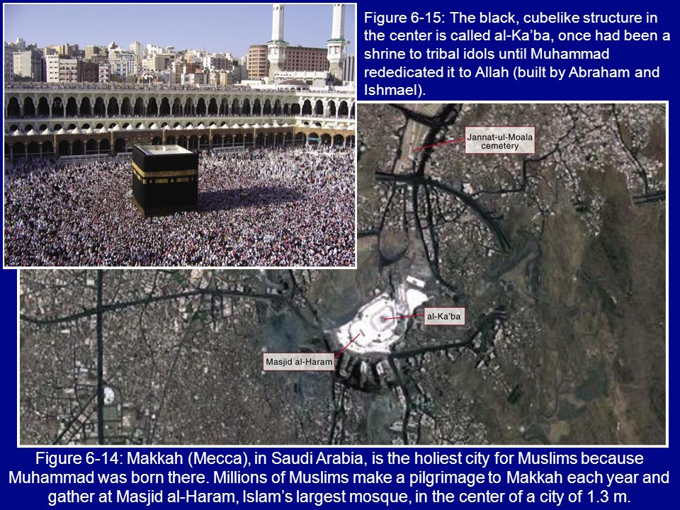 Figure 6-15: The black, cubelike structure in the center is called al-Ka'ba, once had been a shrine to tribal idols until Muhammad rededicated it to Allah (built by Abraham and Ishmael).