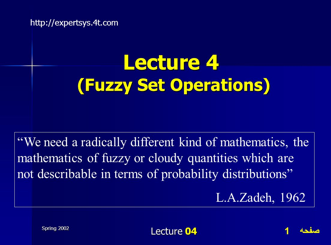 (Fuzzy Set Operations)
