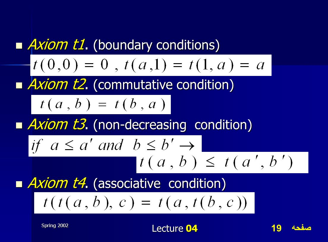 Axiom t1. (boundary conditions) Axiom t2. (commutative condition)