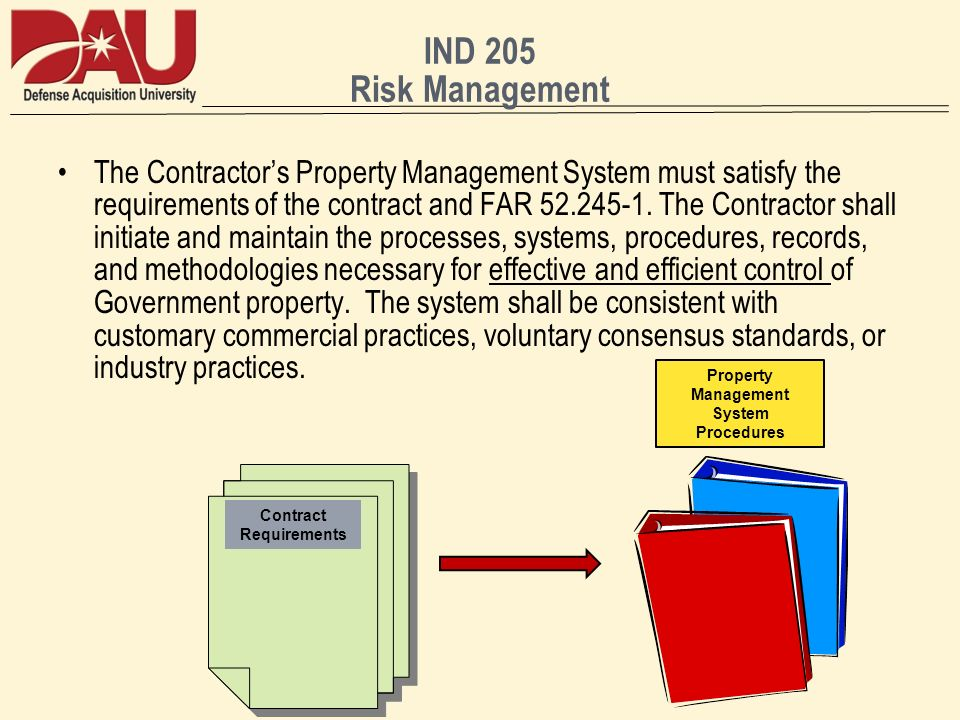 Property Management System Procedures