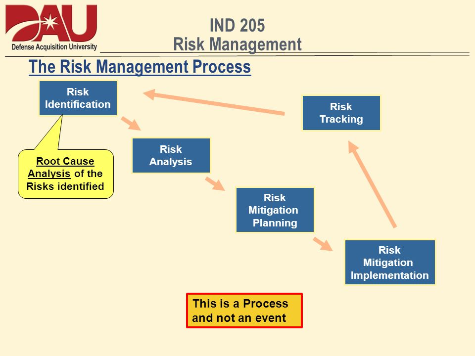 Root Cause Analysis of the Risks identified