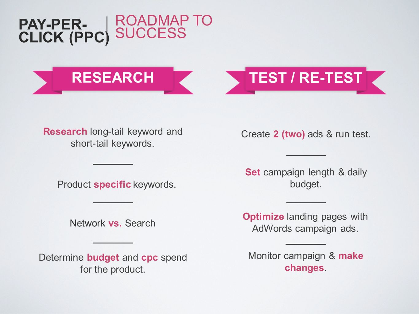 PAY-PER-CLICK (PPC) ROADMAP TO SUCCESS RESEARCH TEST / RE-TEST