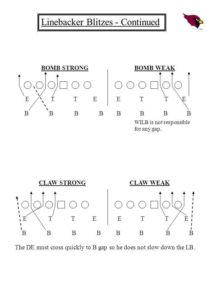 Linebacker Blitzes - Continued
