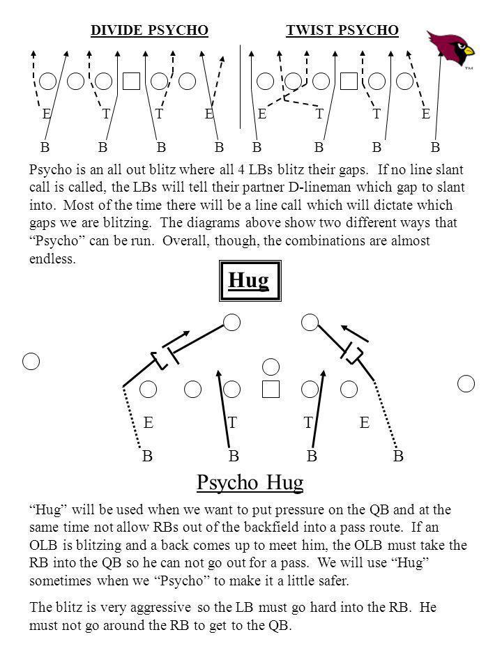 Hug Psycho Hug E T T E B B B B B B B B E T T E DIVIDE PSYCHO