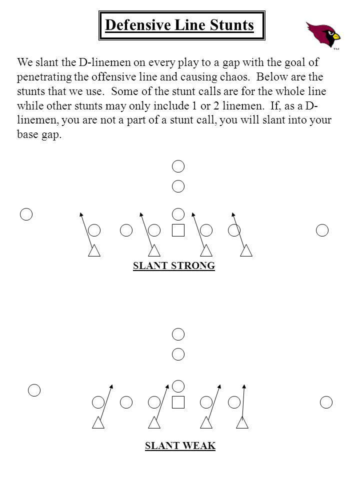 Defensive Line Stunts