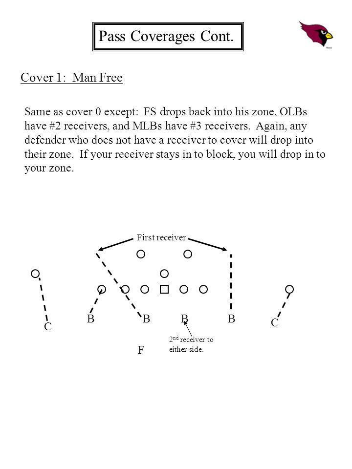 Pass Coverages Cont. Cover 1: Man Free