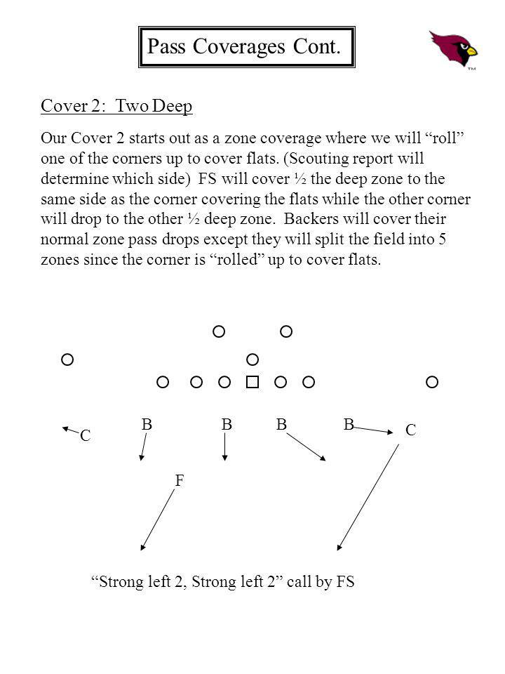 Pass Coverages Cont. Cover 2: Two Deep