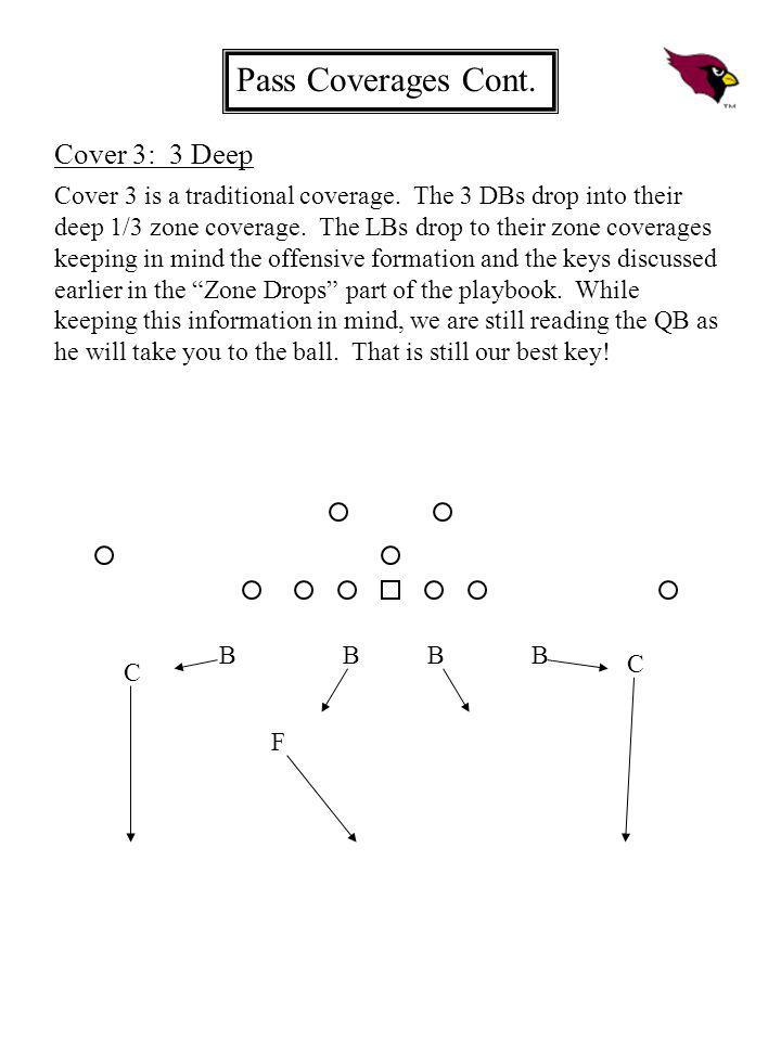 Pass Coverages Cont. Cover 3: 3 Deep