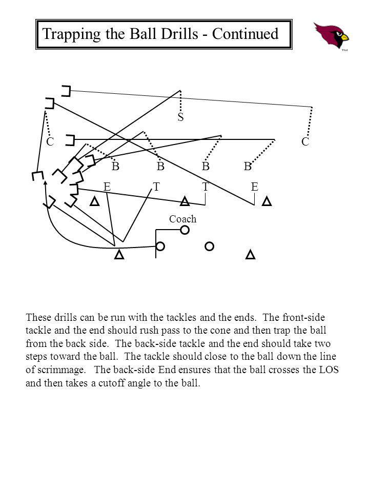 Trapping the Ball Drills - Continued