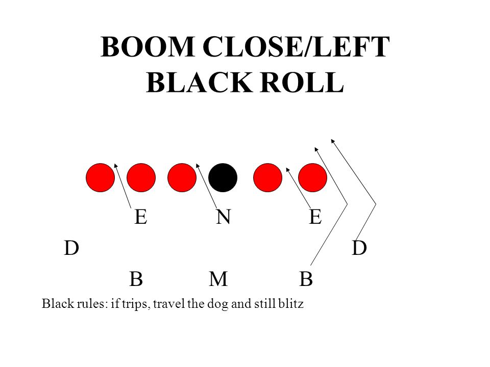 BOOM CLOSE/LEFT BLACK ROLL