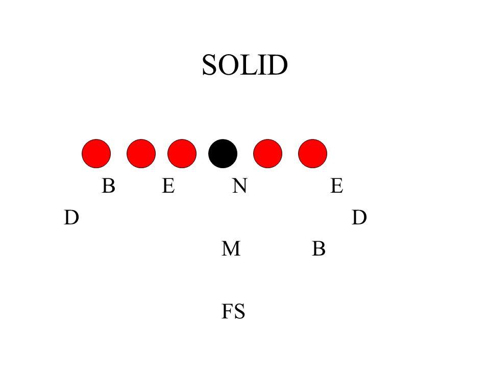 SOLID B E N E. D D. M B.
