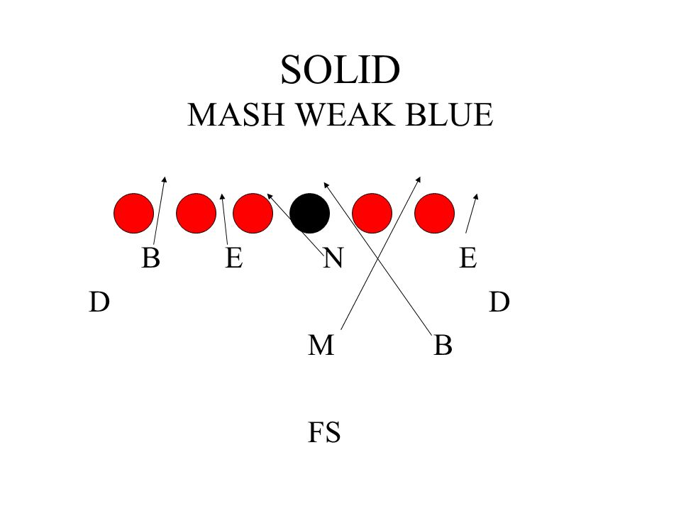 SOLID MASH WEAK BLUE B E N E. D D.