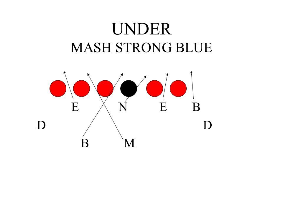 UNDER MASH STRONG BLUE E N E B. D D.
