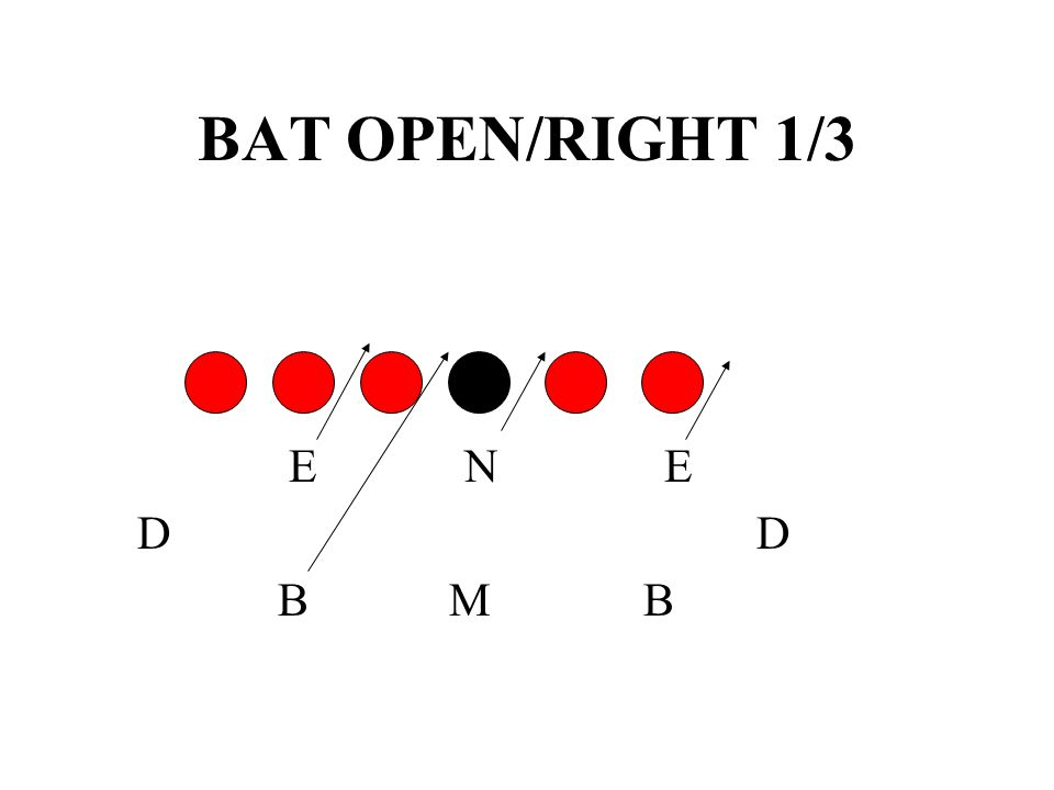 BAT OPEN/RIGHT 1/3 E N E. D D.