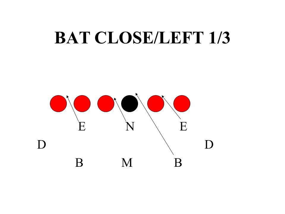 BAT CLOSE/LEFT 1/3 E N E. D D.