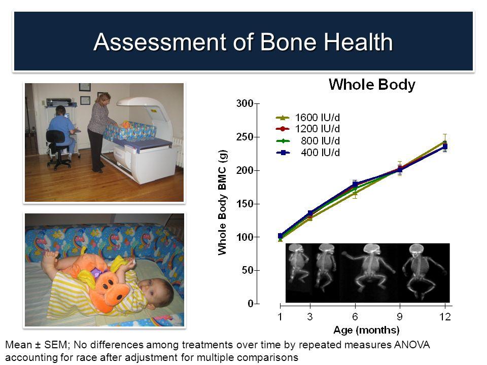 Assessment of Bone Health