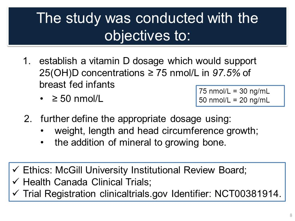 The study was conducted with the objectives to: