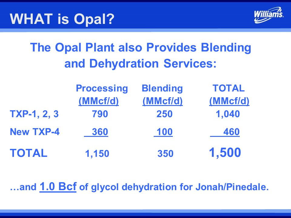 The Opal Plant also Provides Blending and Dehydration Services: