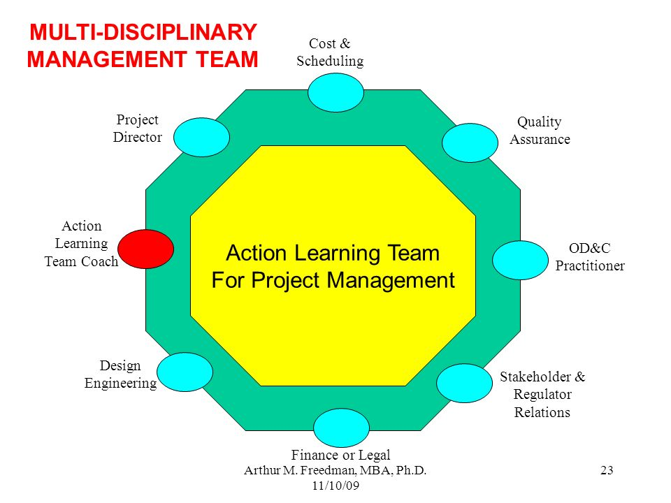 MULTI-DISCIPLINARY MANAGEMENT TEAM