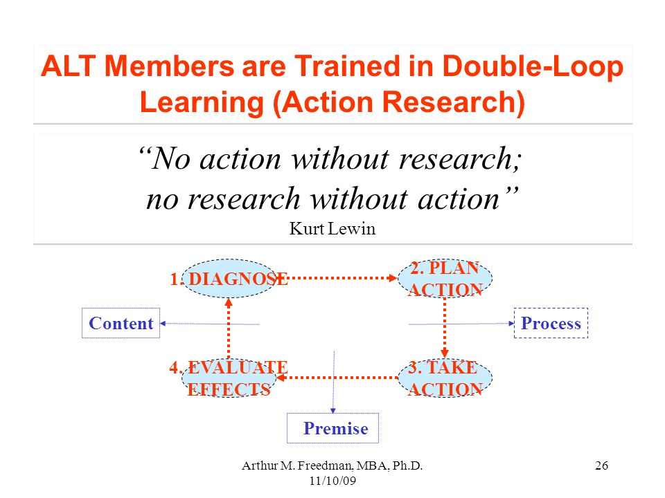 ALT Members are Trained in Double-Loop Learning (Action Research)