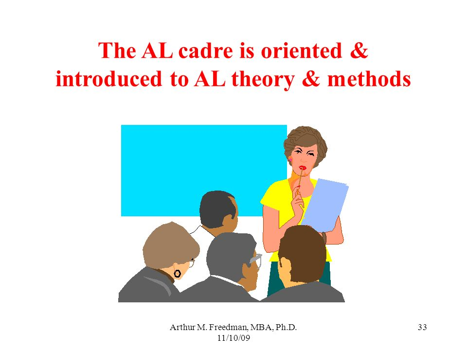 The AL cadre is oriented & introduced to AL theory & methods