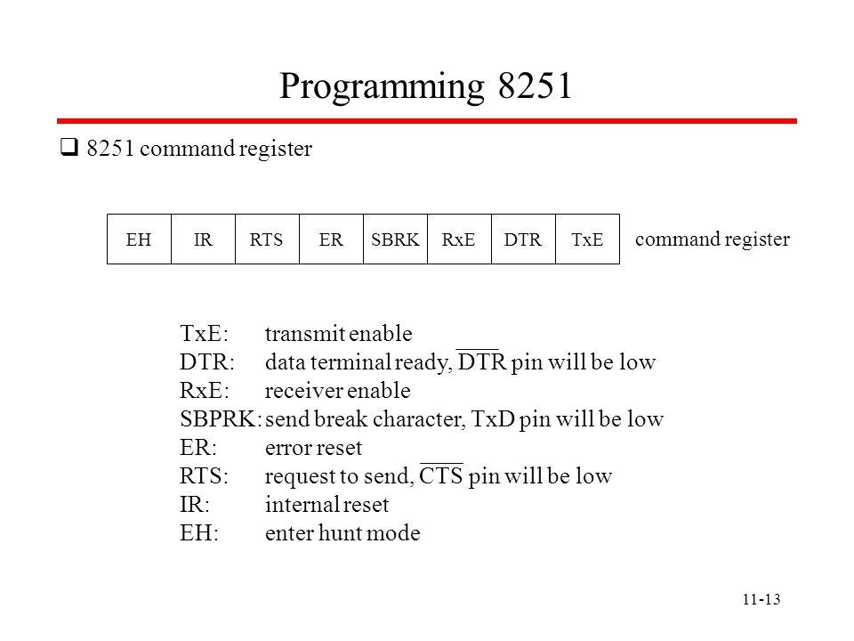 Programming 8251 8251 command register TxE: transmit enable