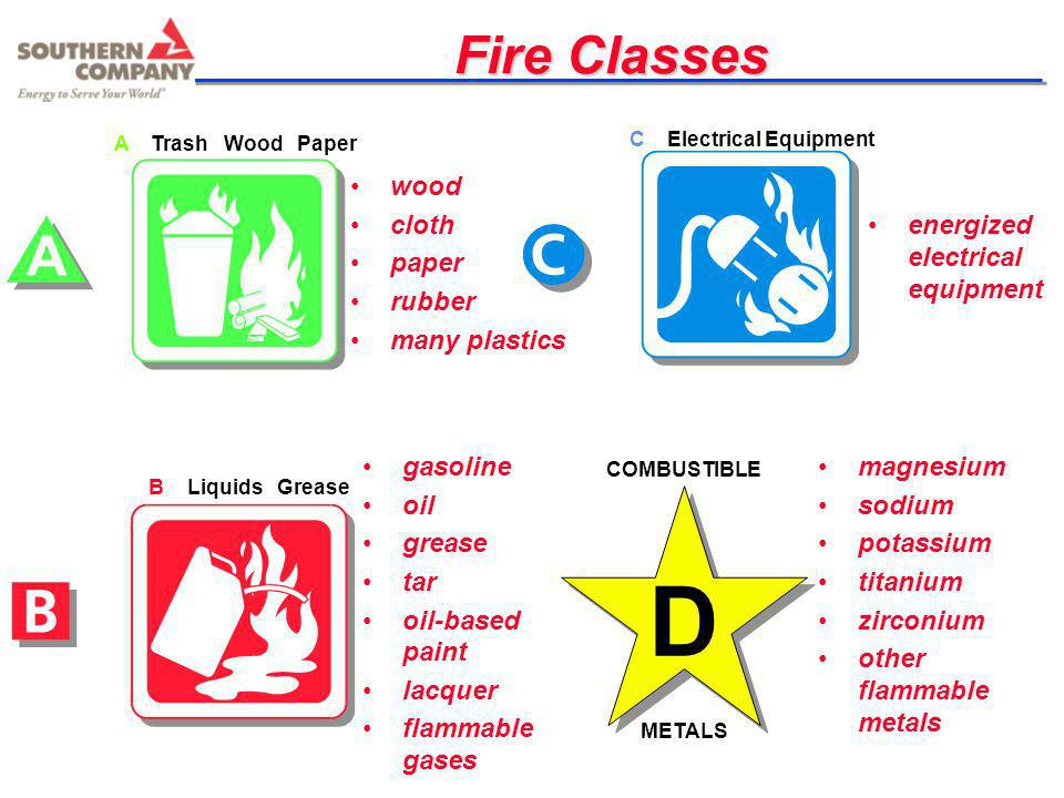 D Fire Classes wood cloth paper rubber many plastics