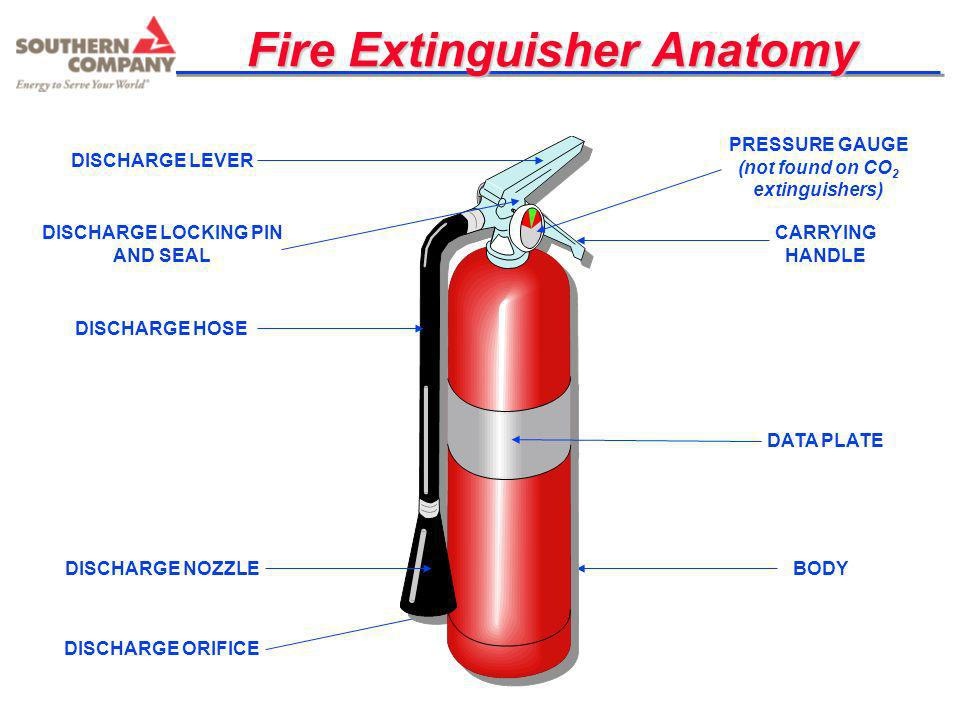 Fire Extinguisher Anatomy