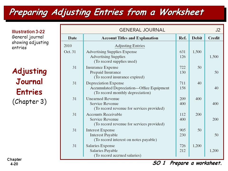 Preparing Adjusting Entries from a Worksheet