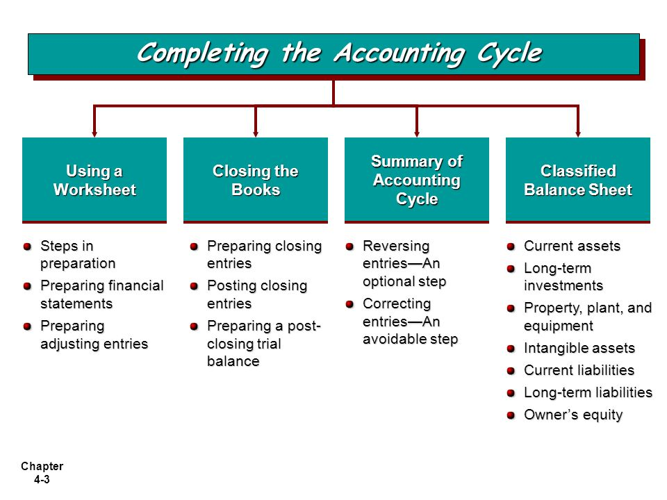 completing the accounting cycle accounting principles  ninth edition