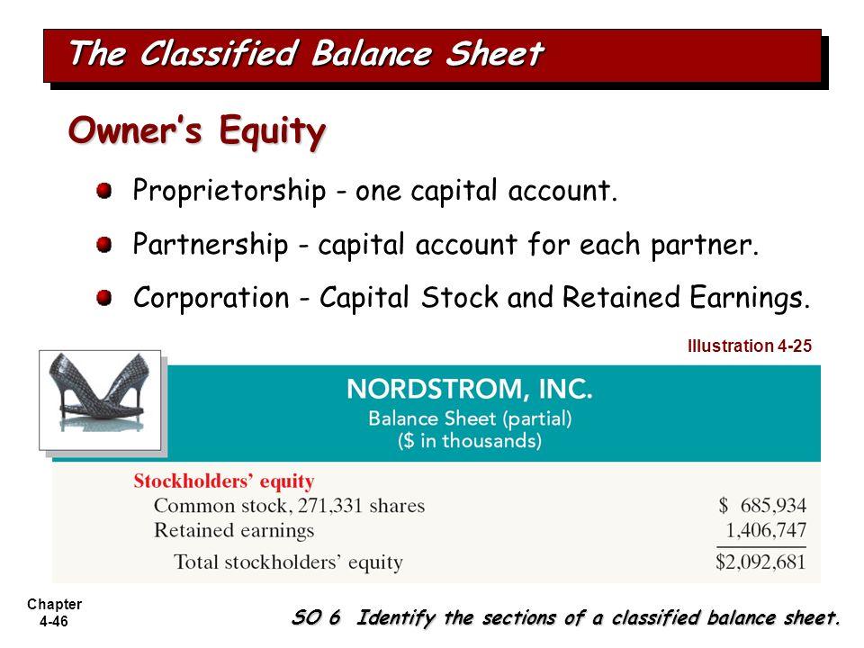 The Classified Balance Sheet