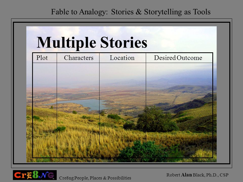Multiple Stories Plot Characters Location Desired Outcome