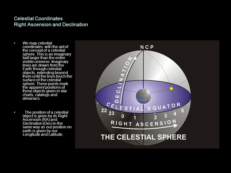 Celestial Coordinates Right Ascension and Declination