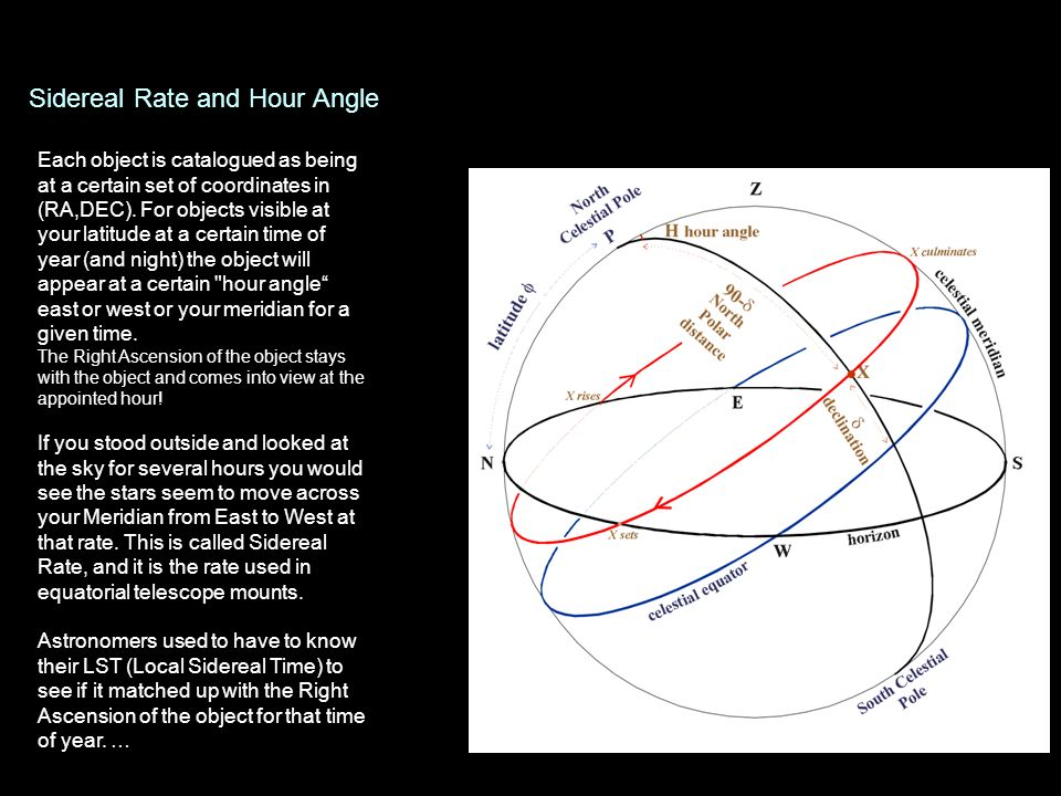 Sidereal Rate and Hour Angle