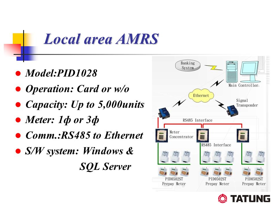 Local area AMRS Model:PID1028 Operation: Card or w/o