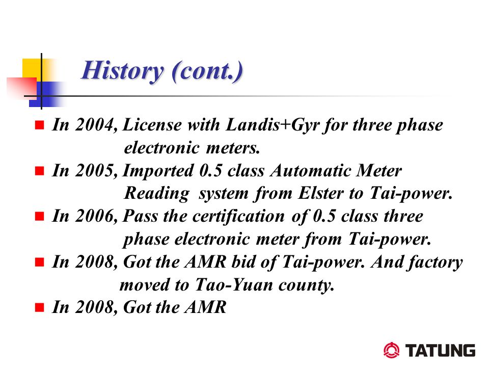 History (cont.) In 2004, License with Landis+Gyr for three phase