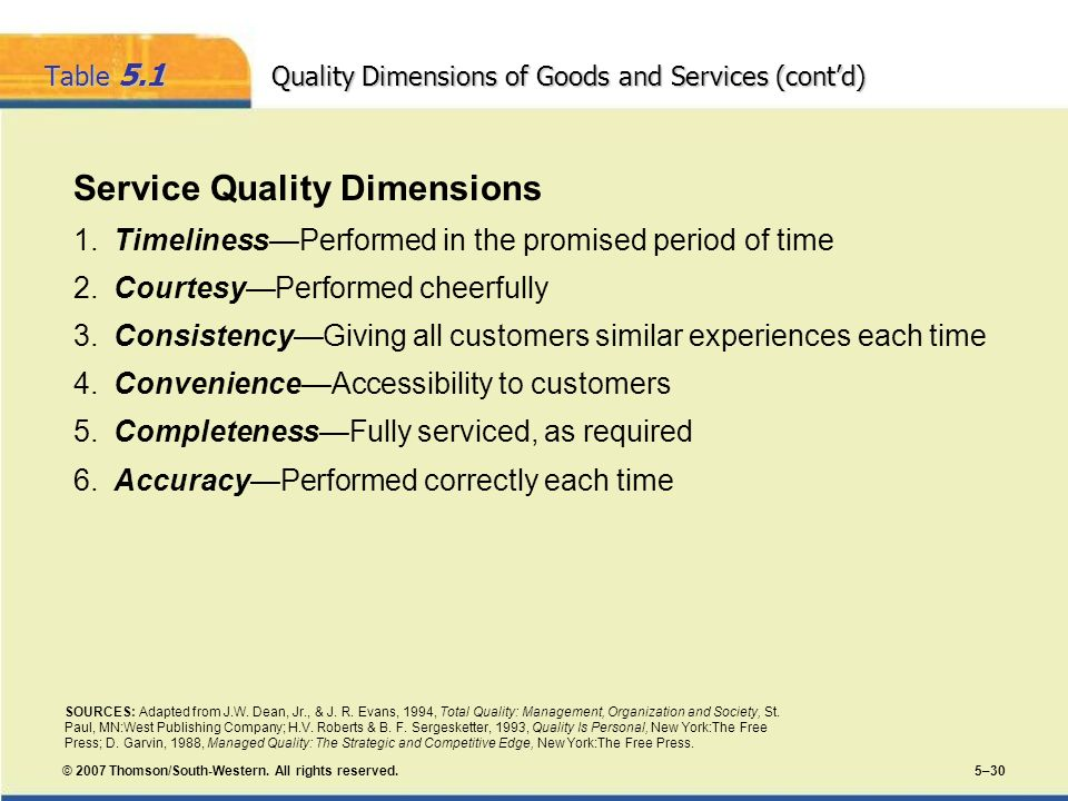 Table 5.1 Quality Dimensions of Goods and Services (cont'd)