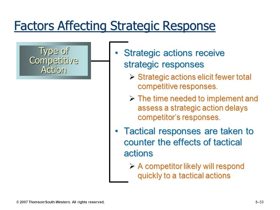 Factors Affecting Strategic Response
