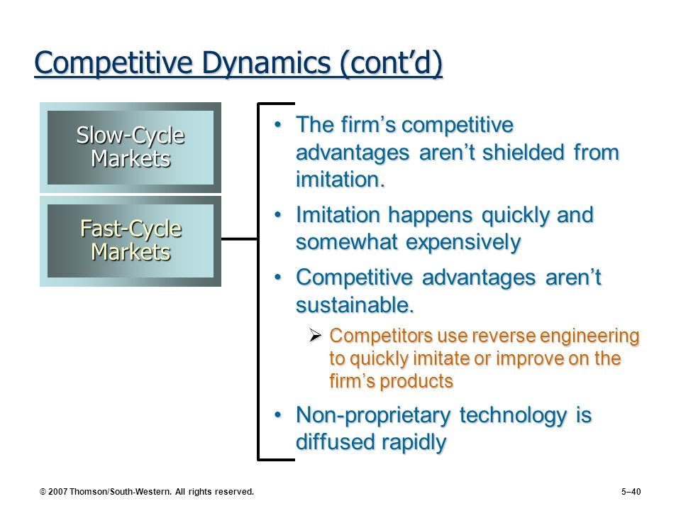 Competitive Dynamics (cont'd)