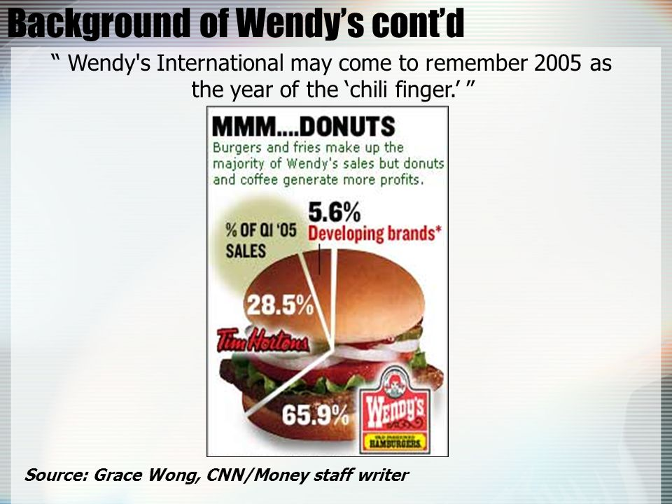 Background of Wendy's cont'd