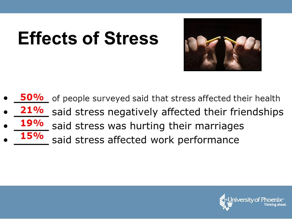 Effects of Stress _____ of people surveyed said that stress affected their health. _____ said stress negatively affected their friendships.